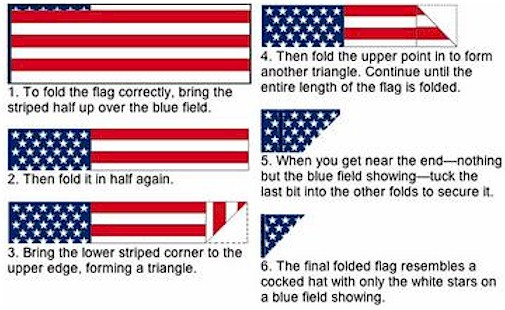 How to Fold a U.S. Flag